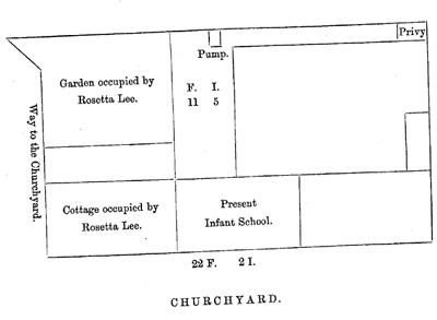 Plan of the existing and proposed infant schools